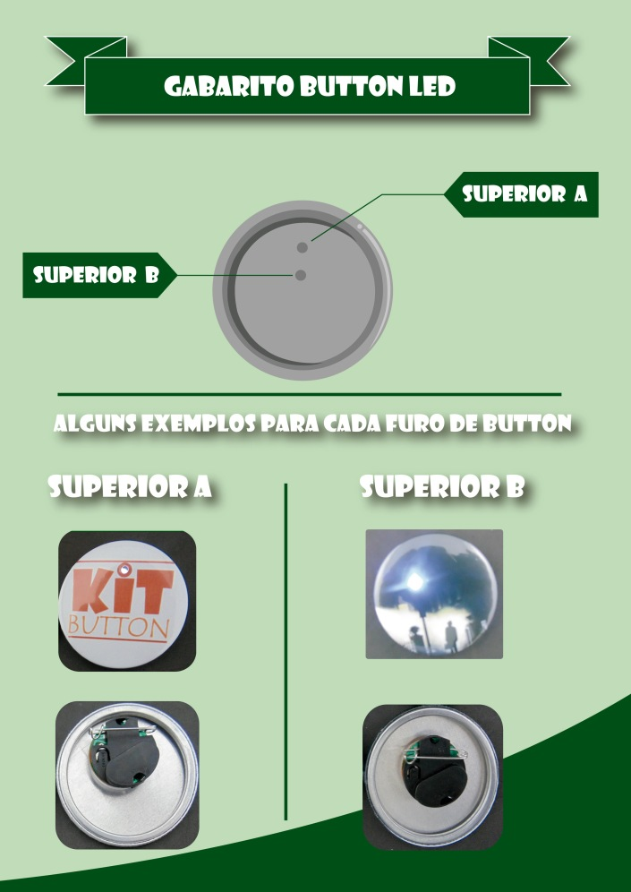 BUTTON LED